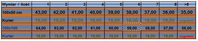 wymiary i ceny